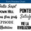 Dog Bandana Font Preview Chart